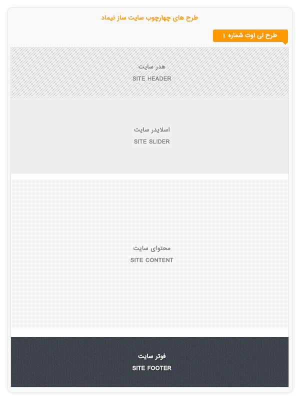 Site-saz-layout1