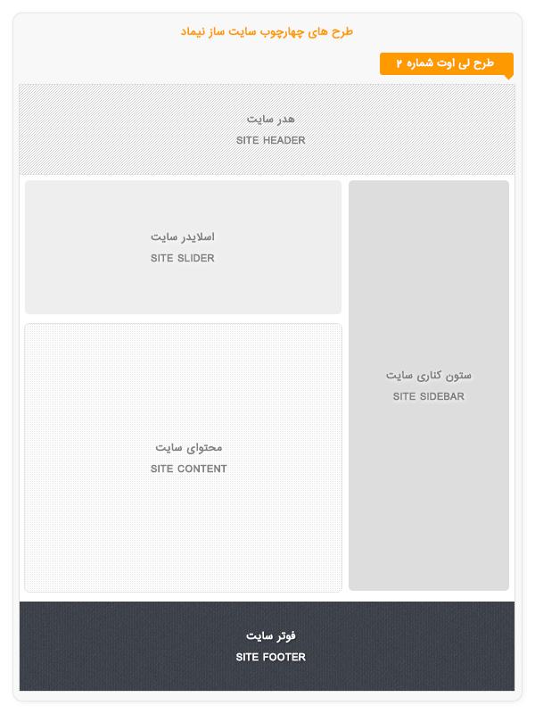 Site-saz-layout2